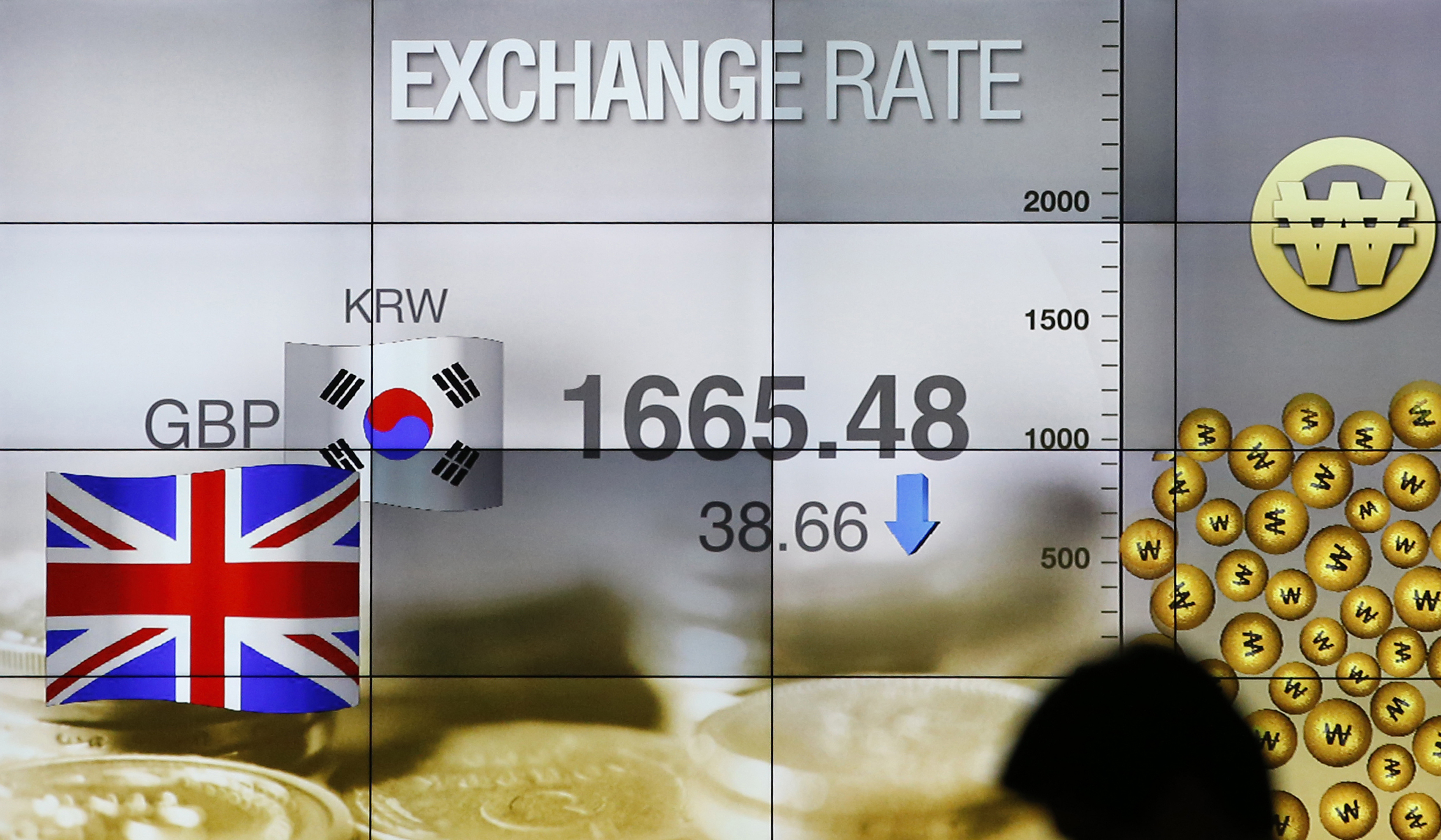 A man walks by the screen showing the foreign exchange rate between British Pound and South Korean Won in Seoul, South Korea, Friday, June 24, 2016. World financial markets were rocked Friday by Britain's unprecedented vote to leave the European Union, with stock markets and oil prices crashing and the pound hitting its lowest level in three decades. (AP Photo/Lee Jin-man)
