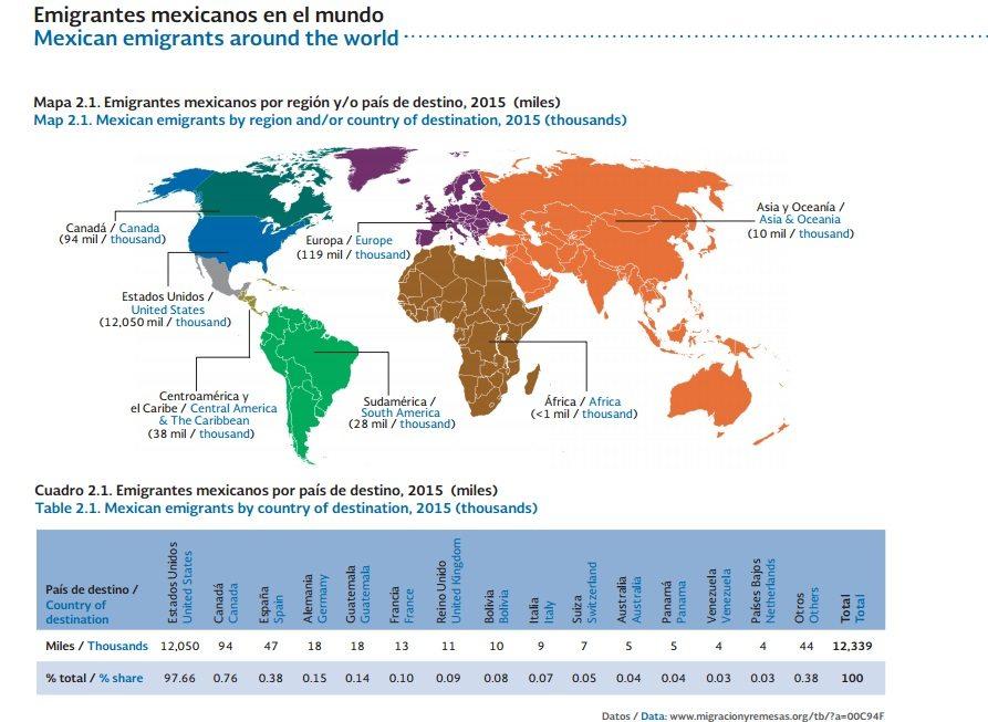 Mapa-emigrantes-mexicanos-mundo
