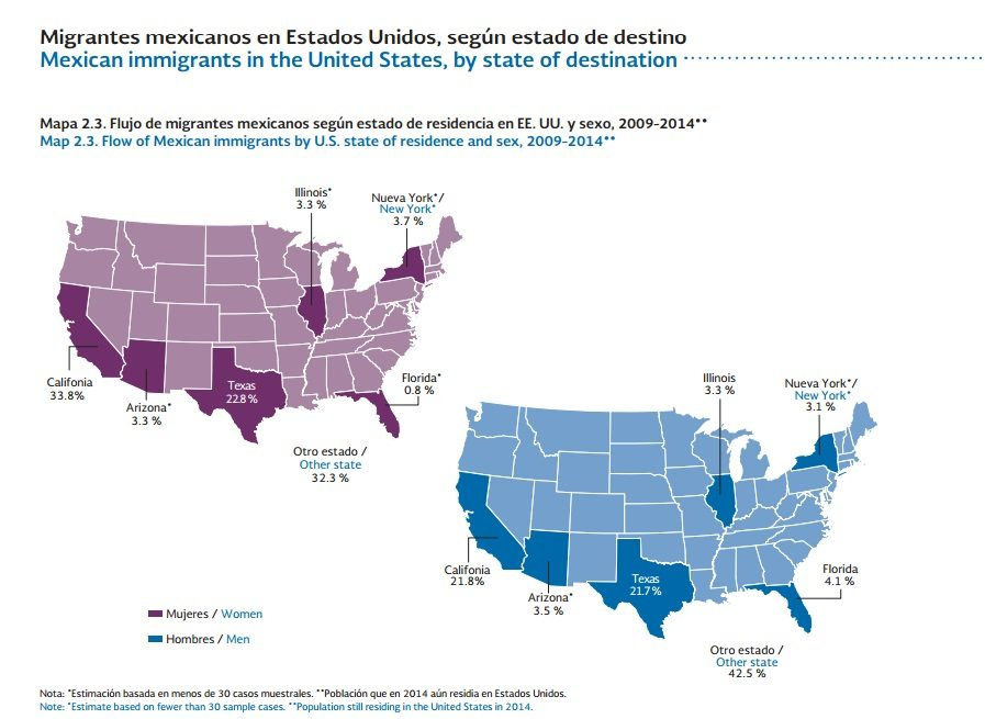 Migrantes-mexicanos-por-estado-en-EU
