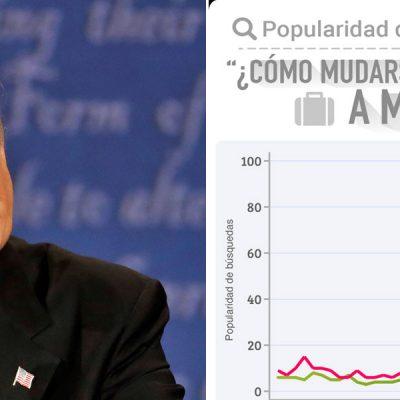 Cada vez más estadounidenses buscan en Google, cómo mudarse a México